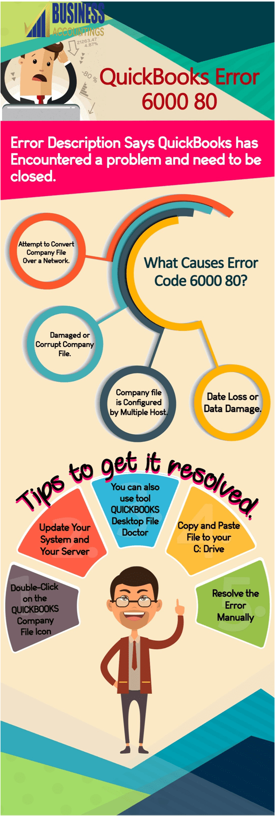 Fix QuickBooks Error 6000 80