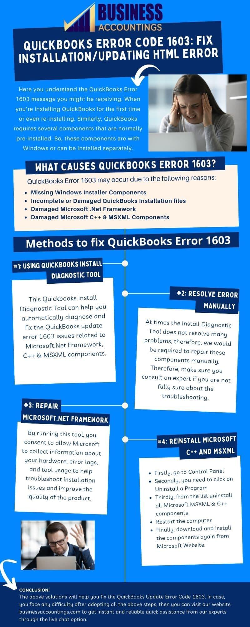 Infographic of Solutions to Quickbooks Error 1603