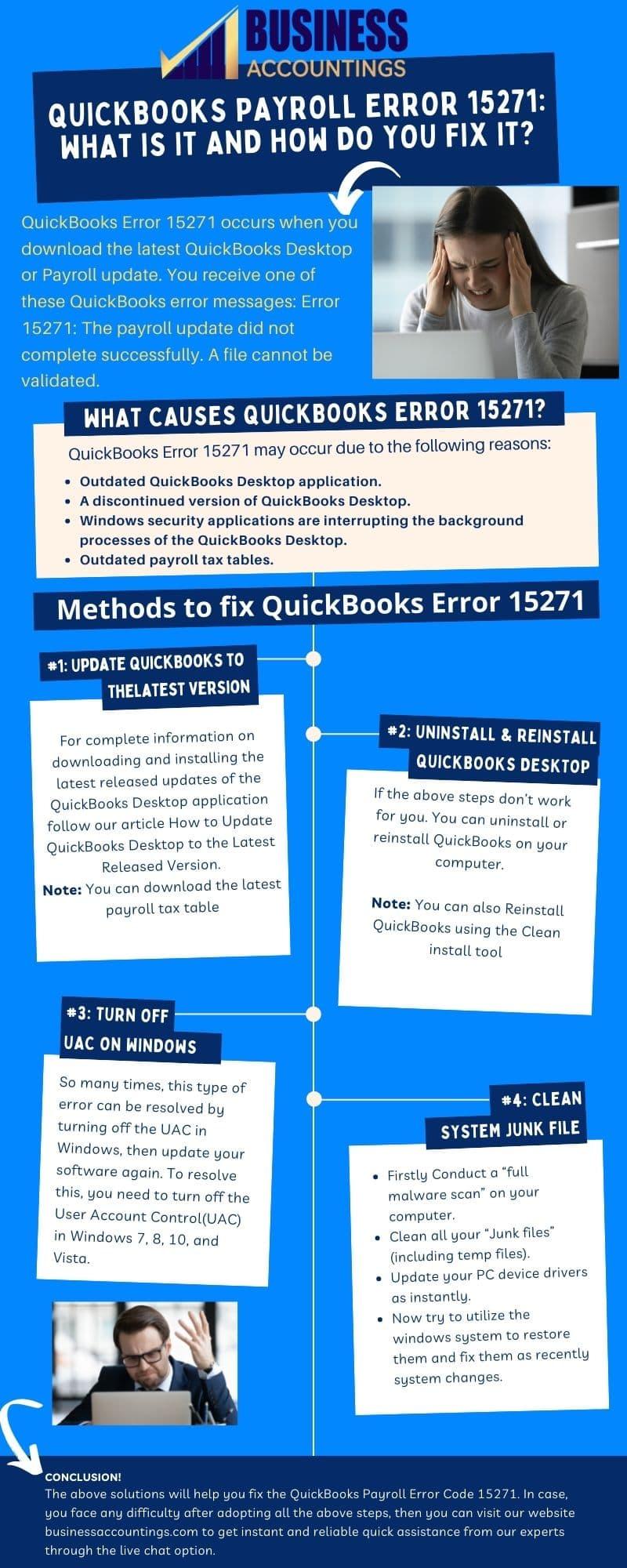 How to Fix The Quickbooks Error 15271