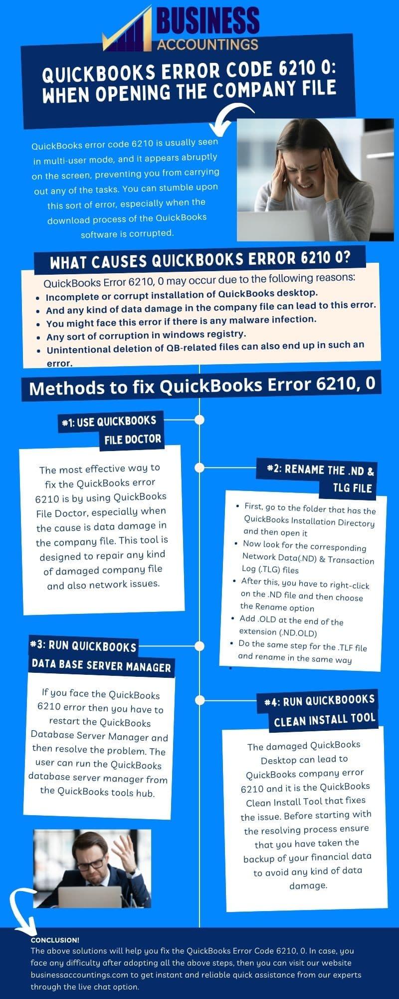 Infographic To Fix QuickBooks Error 6210, 0