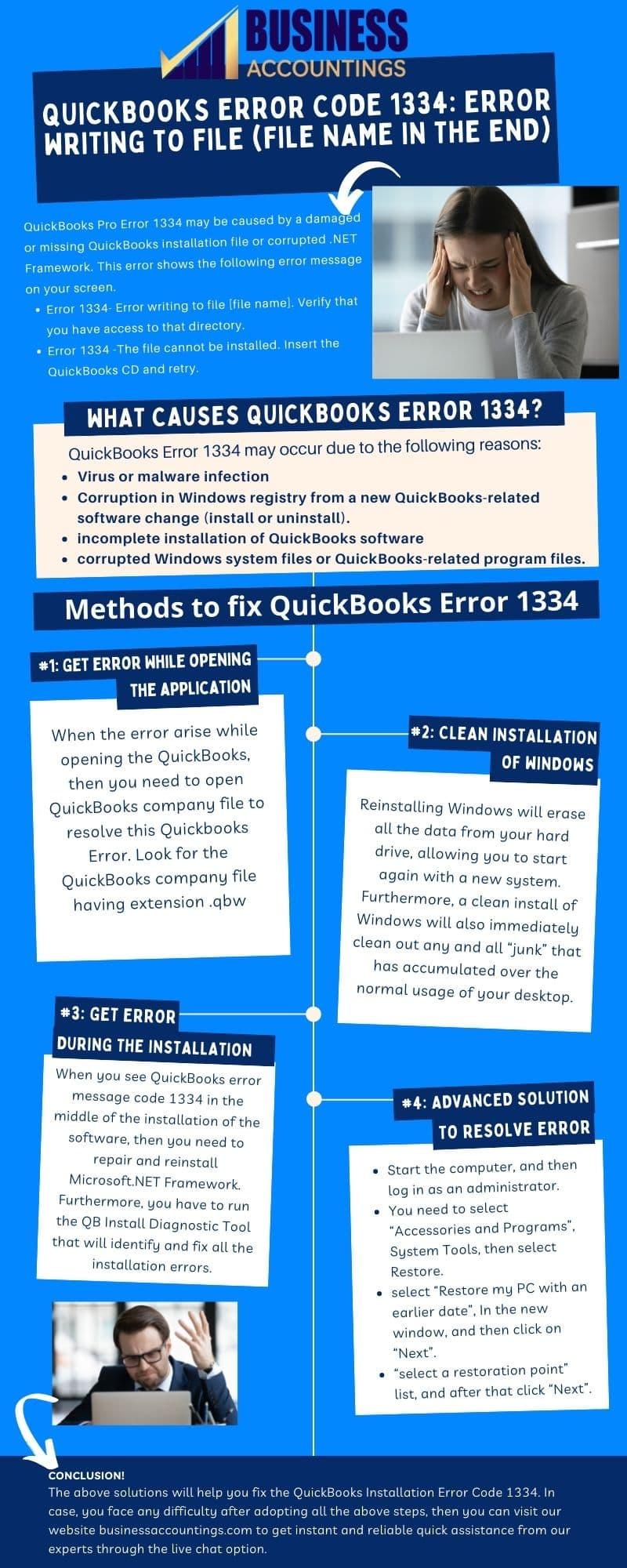 Infographic of Solutions for Quickbooks Error 1334