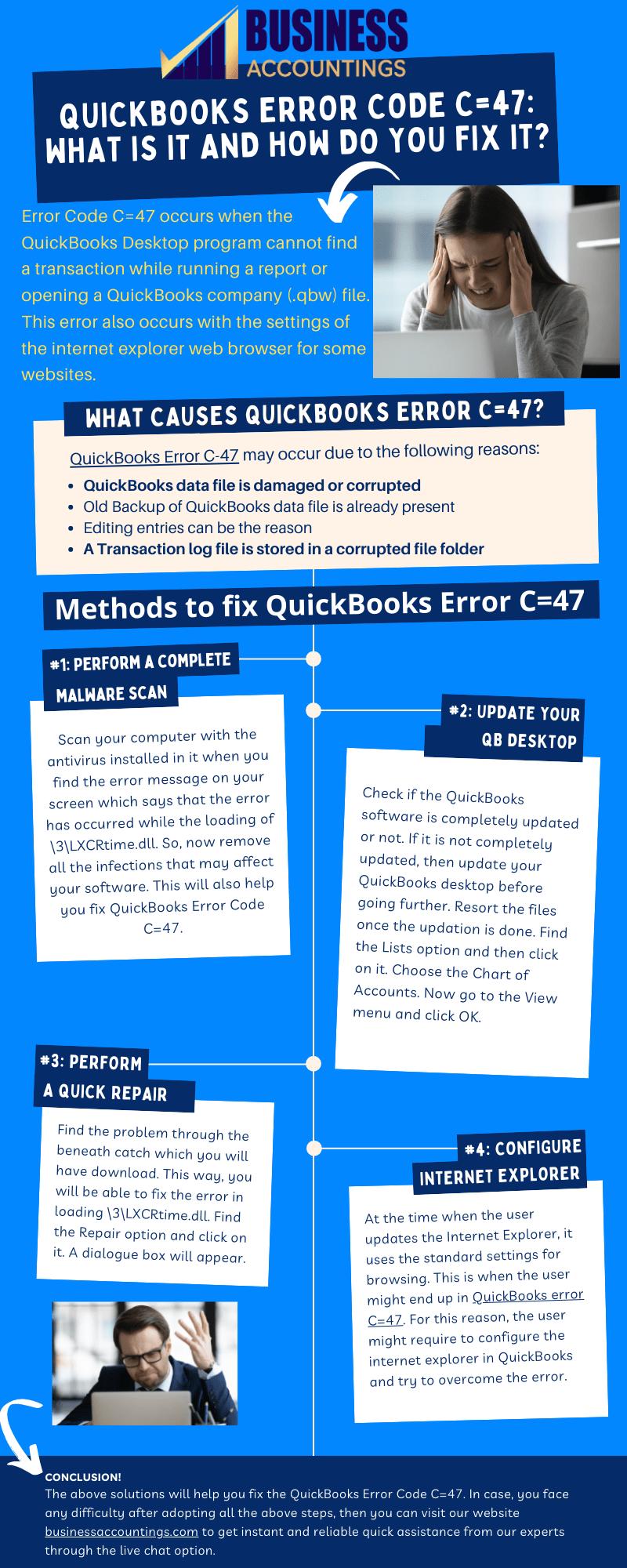 Infographic of QuickBooks Error Code C=47