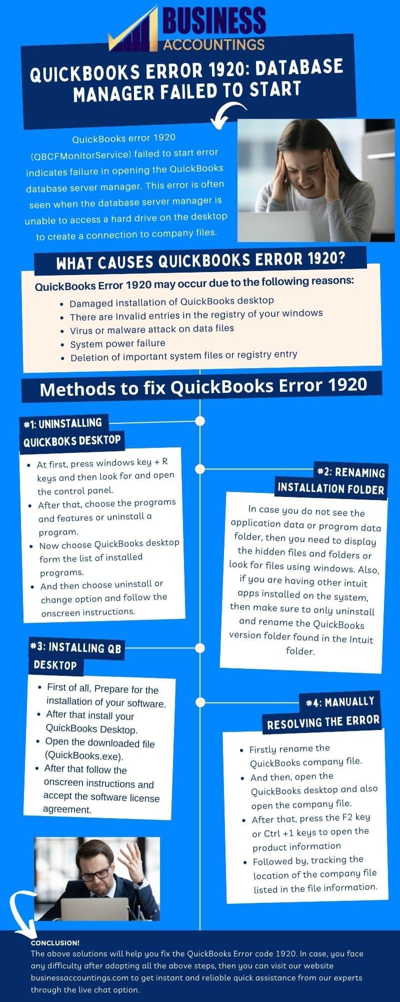 infographics of QuickBooks Error 1920