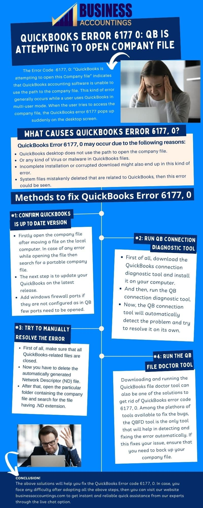 Infographics of Solutions for Quickbooks Error Code 6177