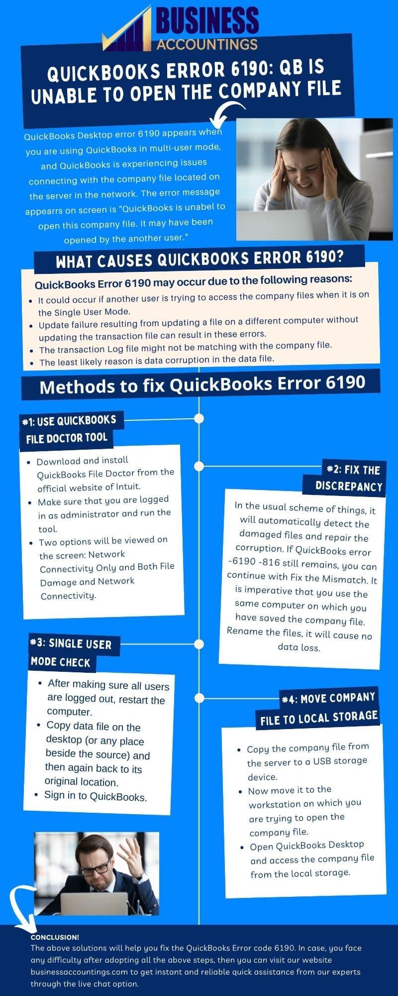 Infographics of Solutions for QuickBooks Error Code 6190