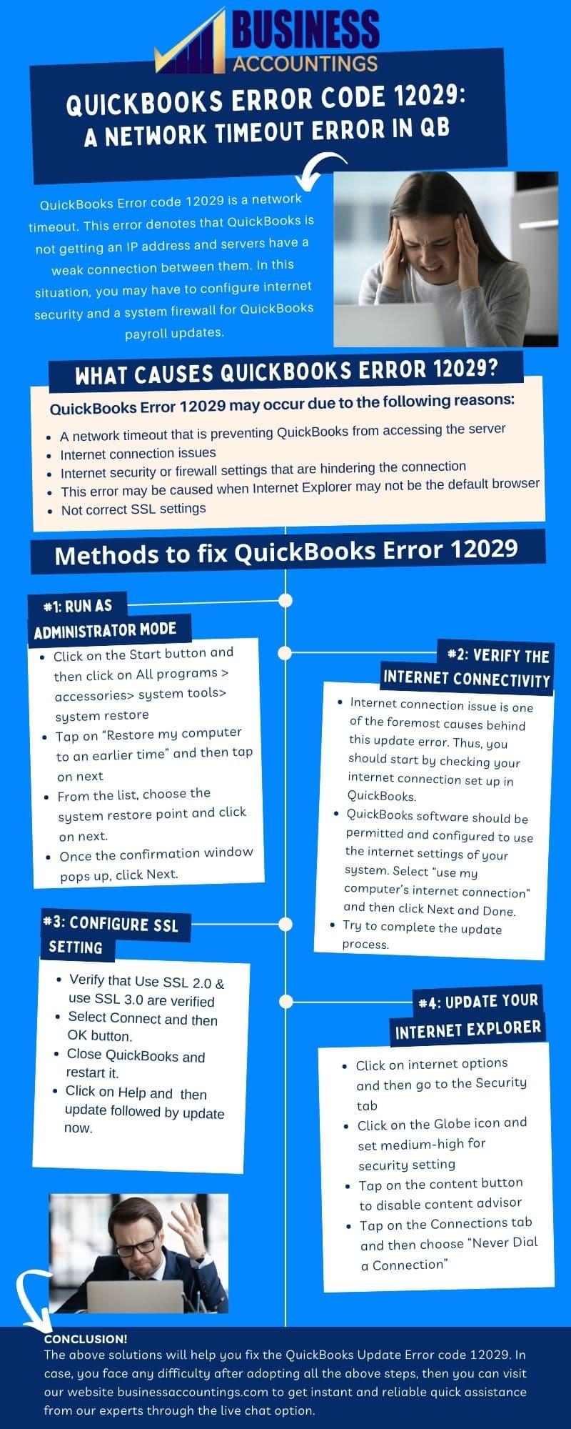 Infographics to Solutions of QuickBooks Error Code 12029